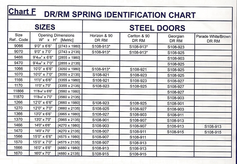 Door Size Good Standard Door Dimensions Single Door Size